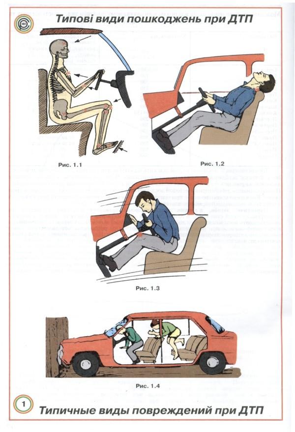 фото невідкладна медична допомога, ДТП, автокатастрофа