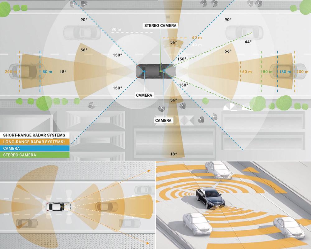 Органи почуттів автомобіля, фото безпілотні автомобілі