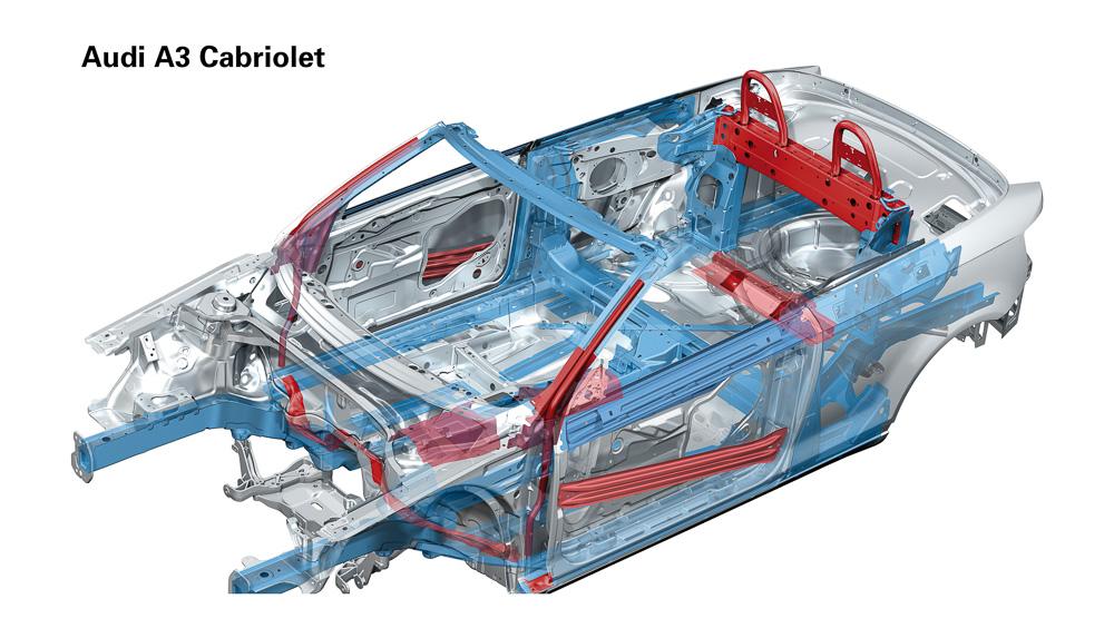 Audi A3 Cabriolet/Technik, фото кузов автомобіля